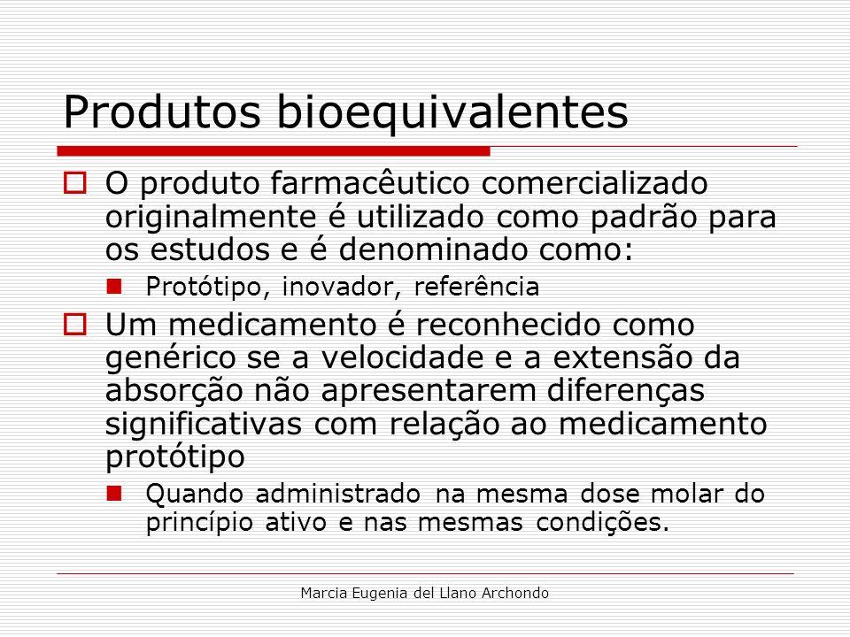 Produtos bioequivalentes