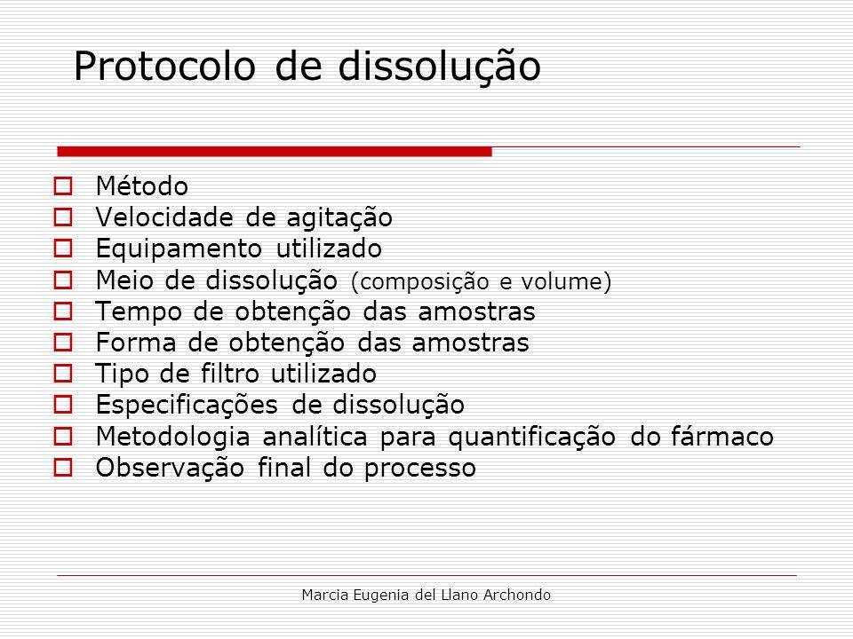 Protocolo de dissolução