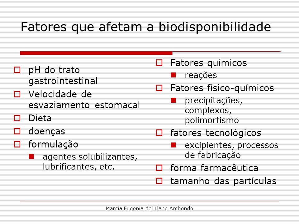 Fatores que afetam a biodisponibilidade