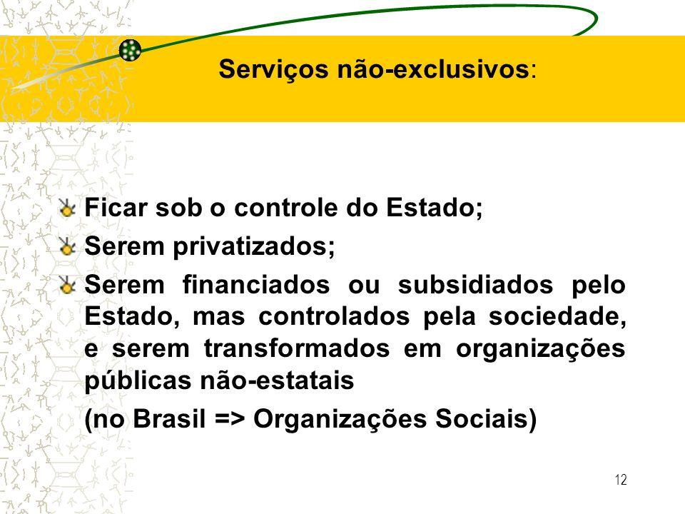 Serviços não-exclusivos: