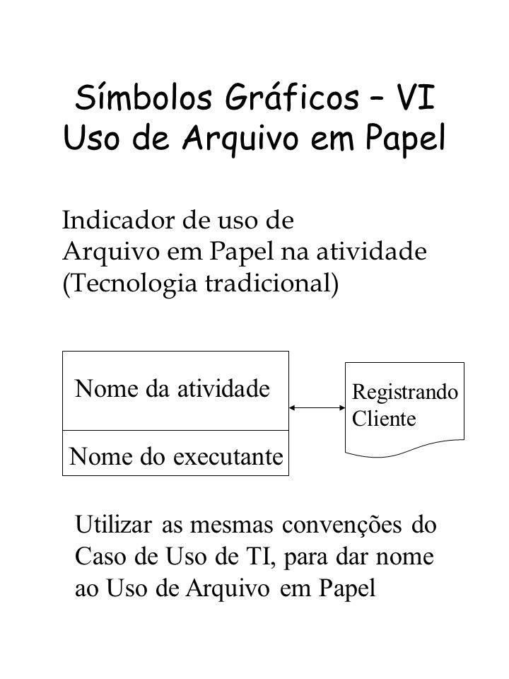 Símbolos Gráficos – VI Uso de Arquivo em Papel