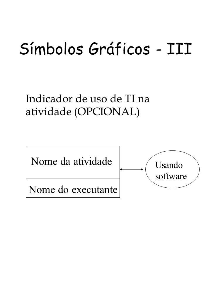 Símbolos Gráficos - III