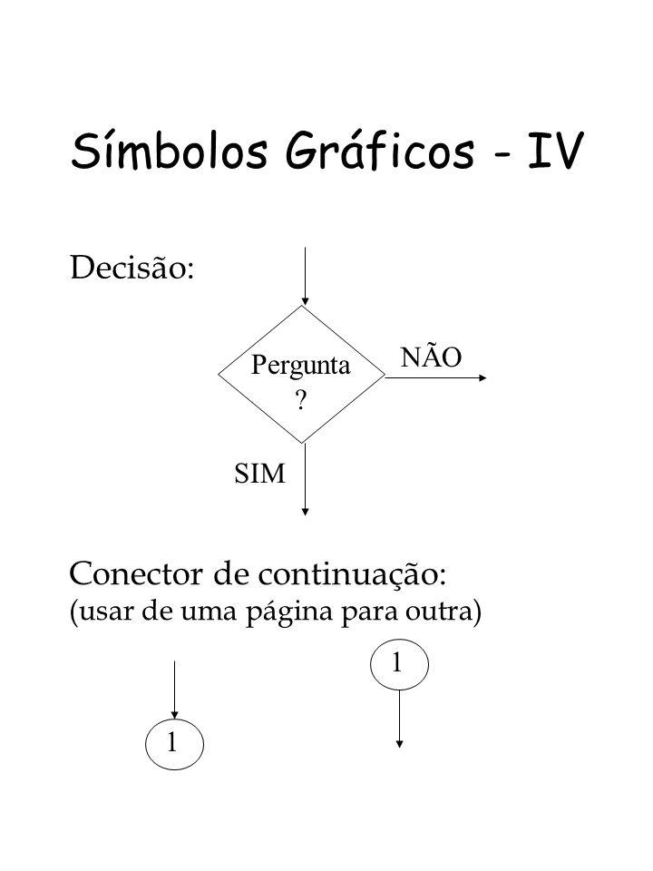 Símbolos Gráficos - IV Decisão: Conector de continuação: NÃO Pergunta