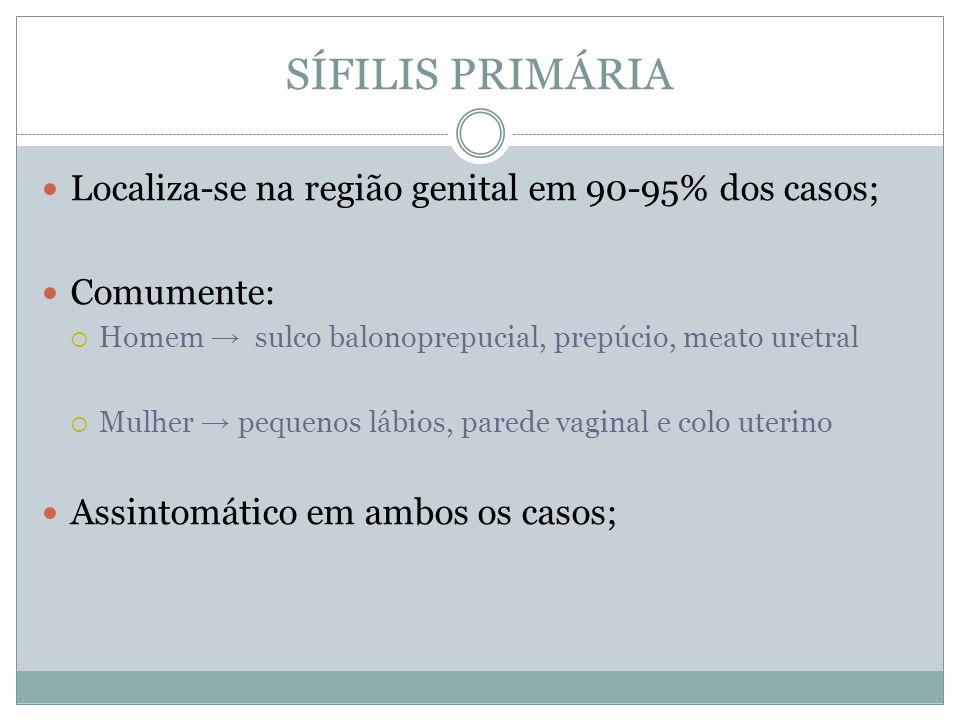 SÍFILIS PRIMÁRIA Localiza-se na região genital em 90-95% dos casos;