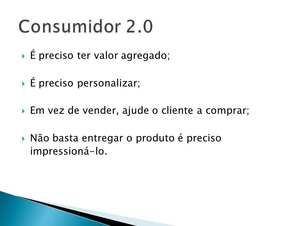 Consumidor 2.0 É preciso ter valor agregado; É preciso personalizar;