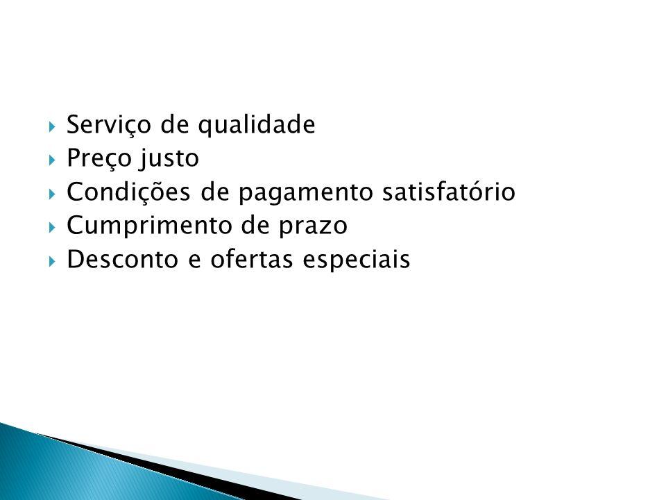 Serviço de qualidadePreço justo.Condições de pagamento satisfatório.