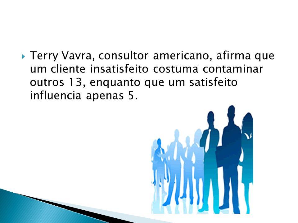 Terry Vavra, consultor americano, afirma que um cliente insatisfeito costuma contaminar outros 13, enquanto que um satisfeito influencia apenas 5.