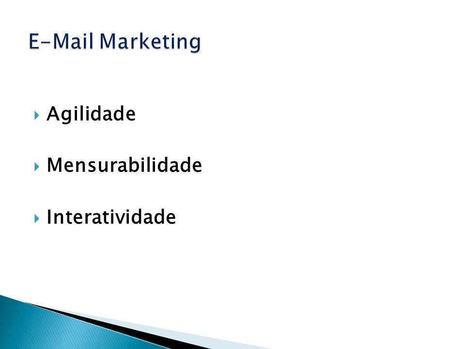 E-Mail Marketing Agilidade Mensurabilidade Interatividade