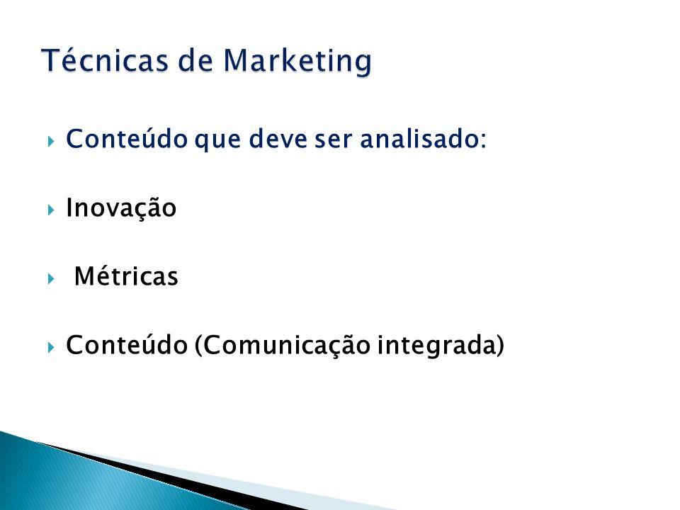 Técnicas de Marketing Conteúdo que deve ser analisado: Inovação