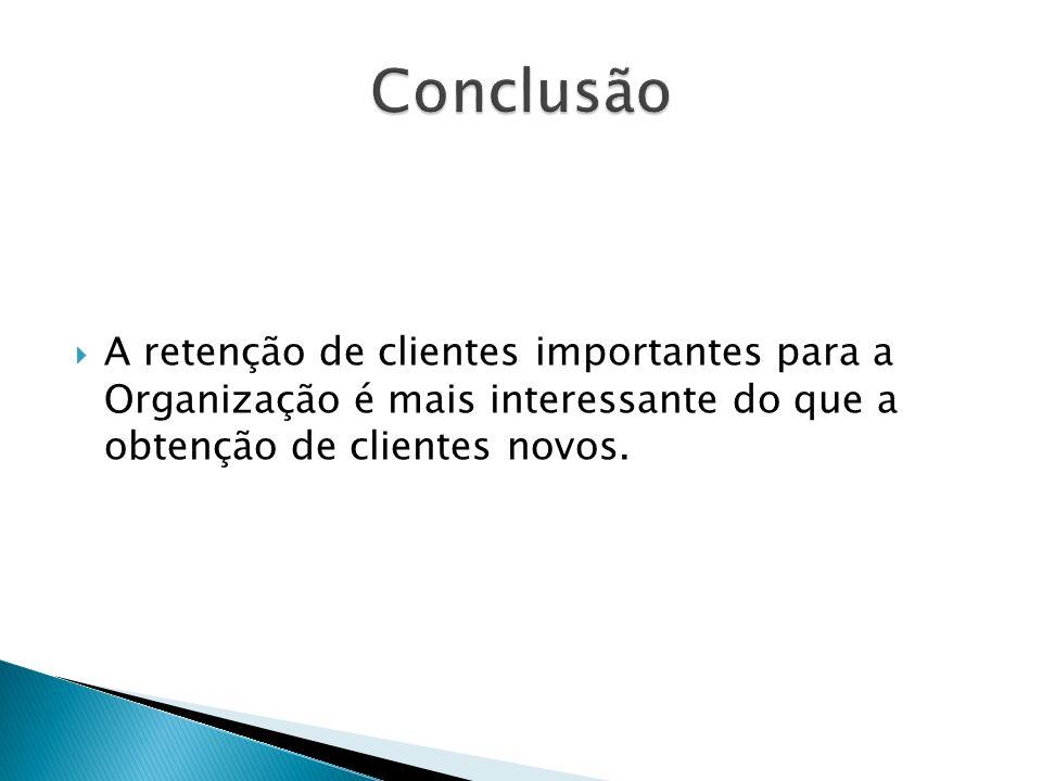 Conclusão A retenção de clientes importantes para a Organização é mais interessante do que a obtenção de clientes novos.