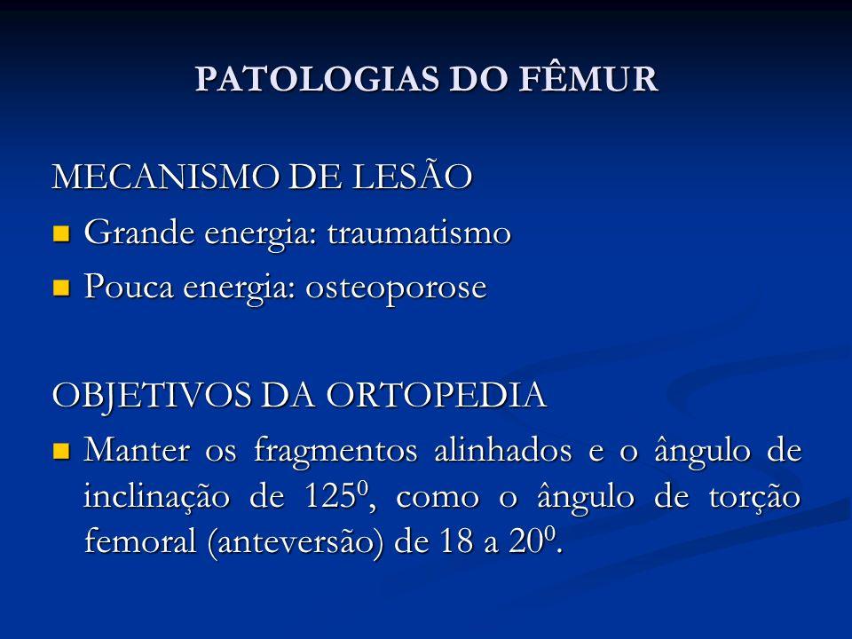 PATOLOGIAS DO FÊMUR MECANISMO DE LESÃO. Grande energia: traumatismo. Pouca energia: osteoporose. OBJETIVOS DA ORTOPEDIA.