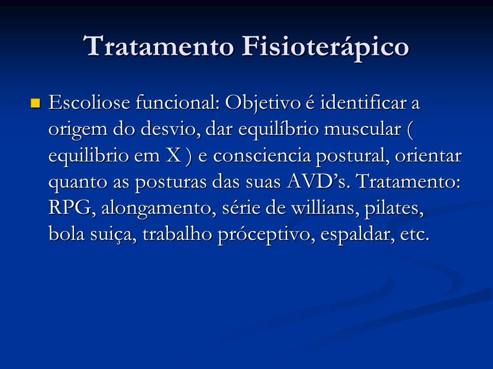 Tratamento Fisioterápico