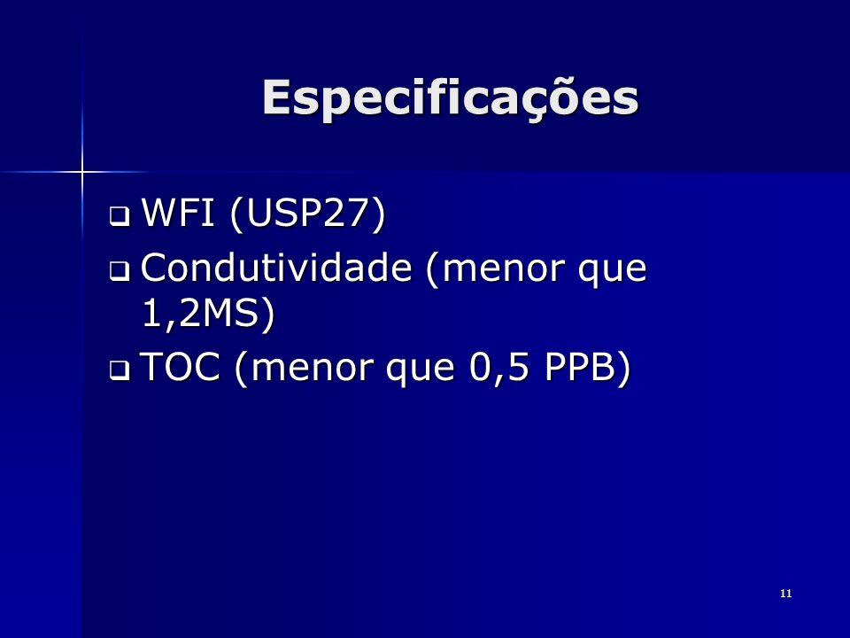 Especificações WFI (USP27) Condutividade (menor que 1,2MS)