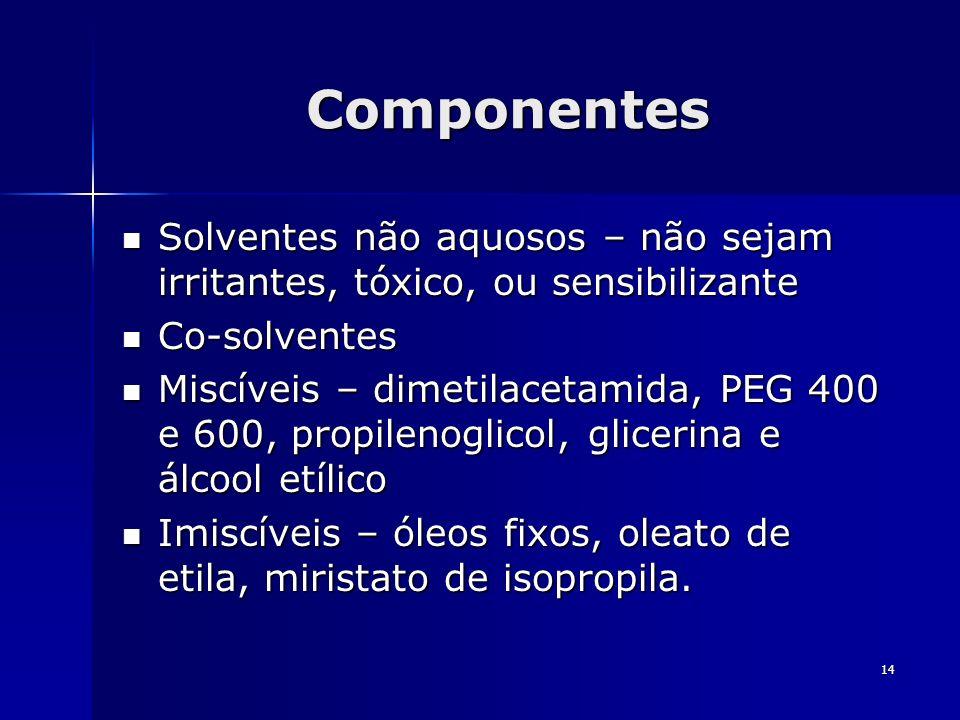 Componentes Solventes não aquosos – não sejam irritantes, tóxico, ou sensibilizante. Co-solventes.