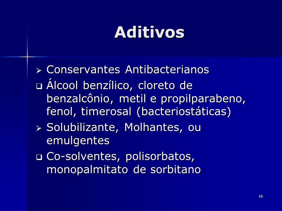 Aditivos Conservantes Antibacterianos