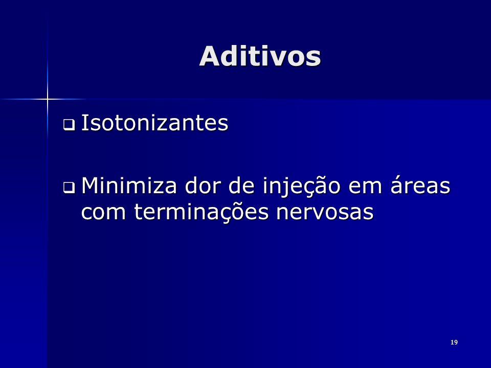 Aditivos Isotonizantes