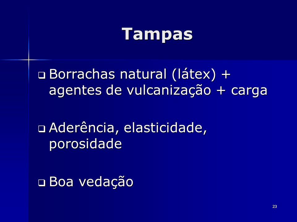 Tampas Borrachas natural (látex) + agentes de vulcanização + carga