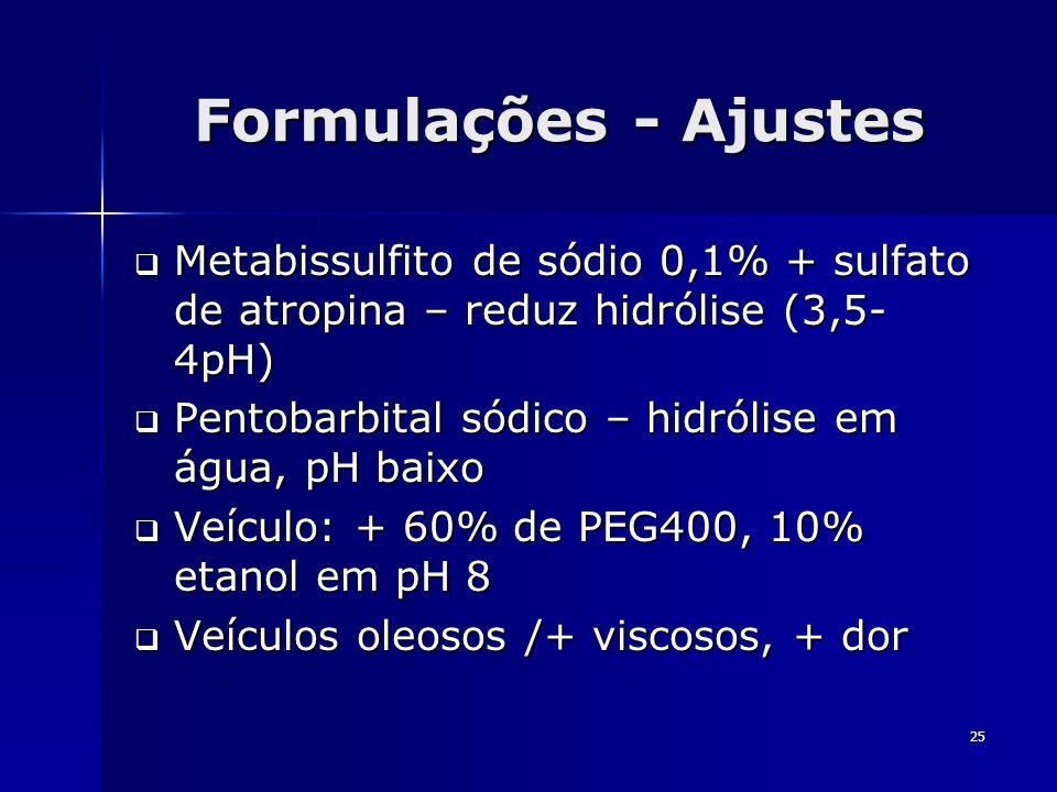 Formulações - Ajustes Metabissulfito de sódio 0,1% + sulfato de atropina – reduz hidrólise (3,5- 4pH)