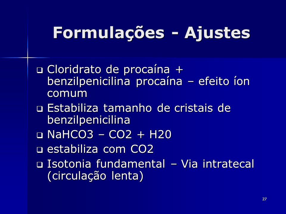 Formulações - Ajustes Cloridrato de procaína + benzilpenicilina procaína – efeito íon comum. Estabiliza tamanho de cristais de benzilpenicilina.