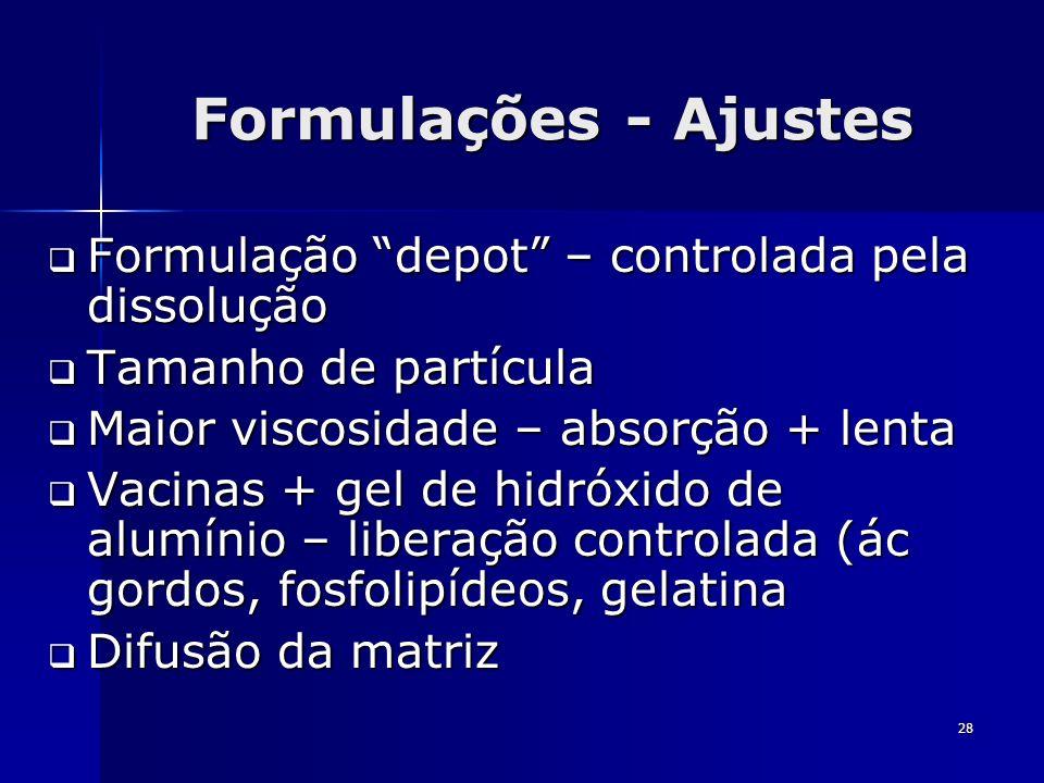 Formulações - Ajustes Formulação depot – controlada pela dissolução