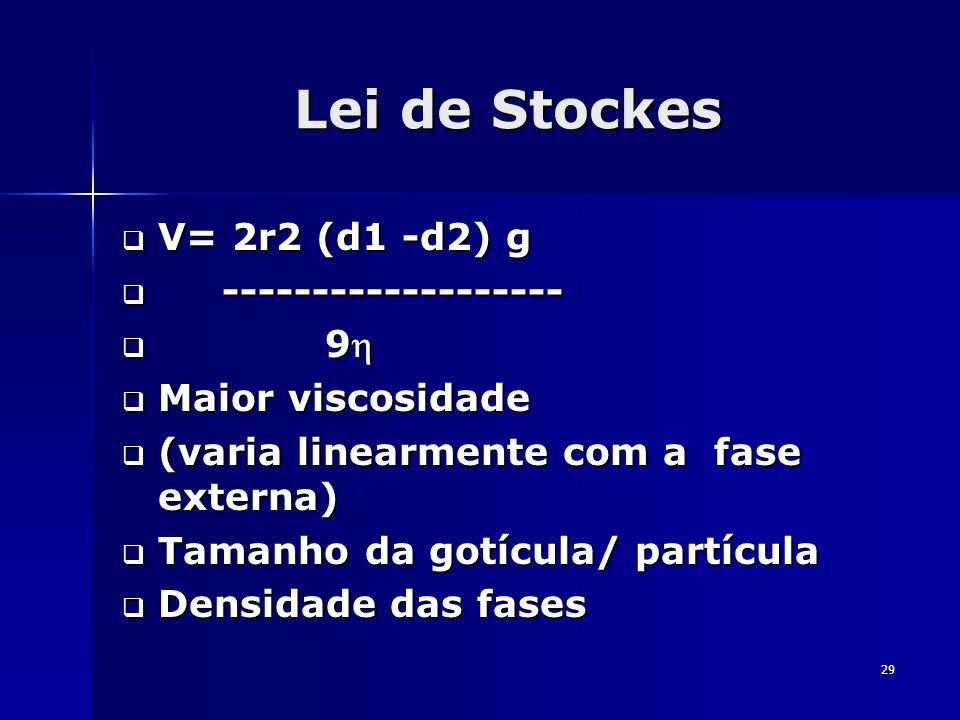 Lei de Stockes V= 2r2 (d1 -d2) g ------------------- 9