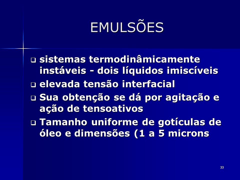 EMULSÕES sistemas termodinâmicamente instáveis - dois líquidos imiscíveis. elevada tensão interfacial.