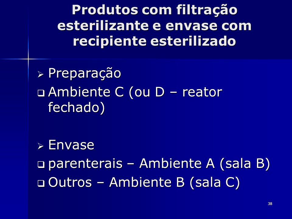 Produtos com filtração esterilizante e envase com recipiente esterilizado