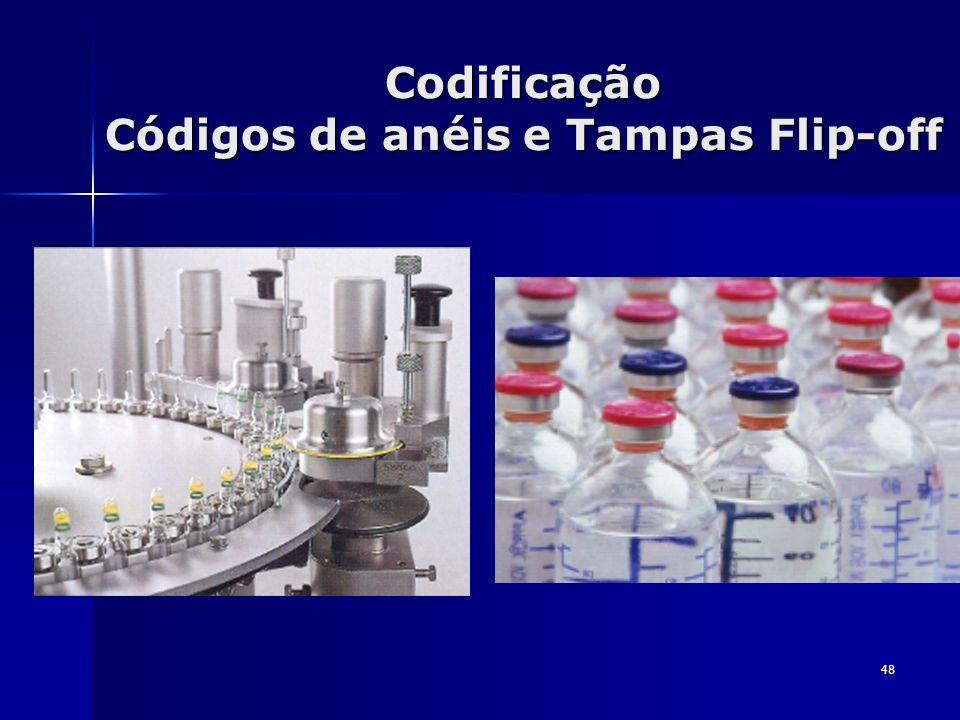 Codificação Códigos de anéis e Tampas Flip-off