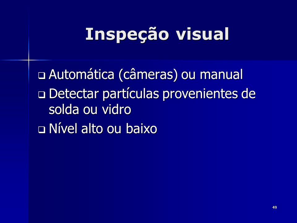 Inspeção visual Automática (câmeras) ou manual