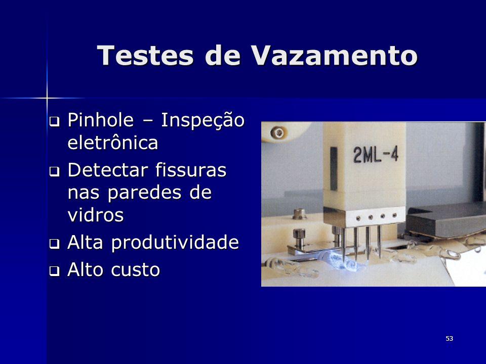 Testes de Vazamento Pinhole – Inspeção eletrônica