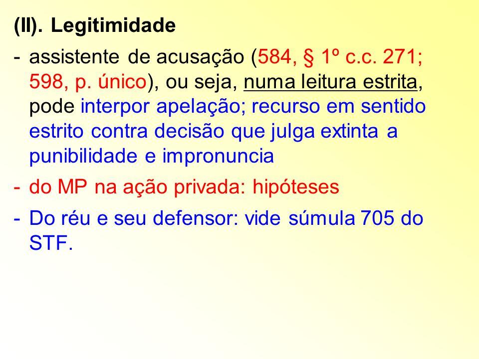 (II). Legitimidade