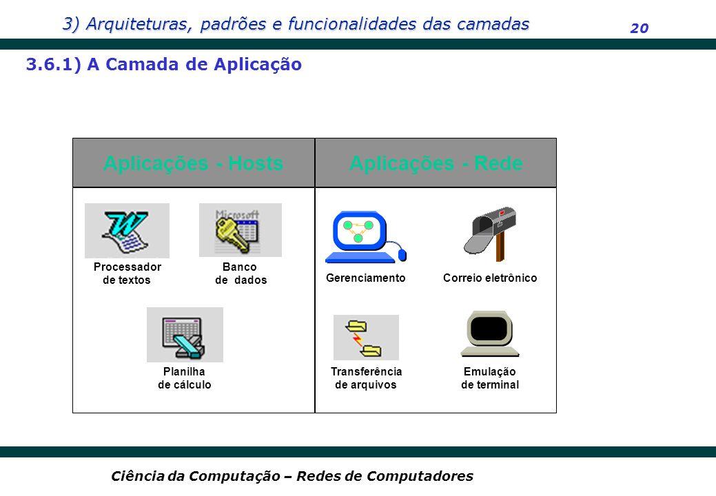 Aplicações - Hosts Aplicações - Rede