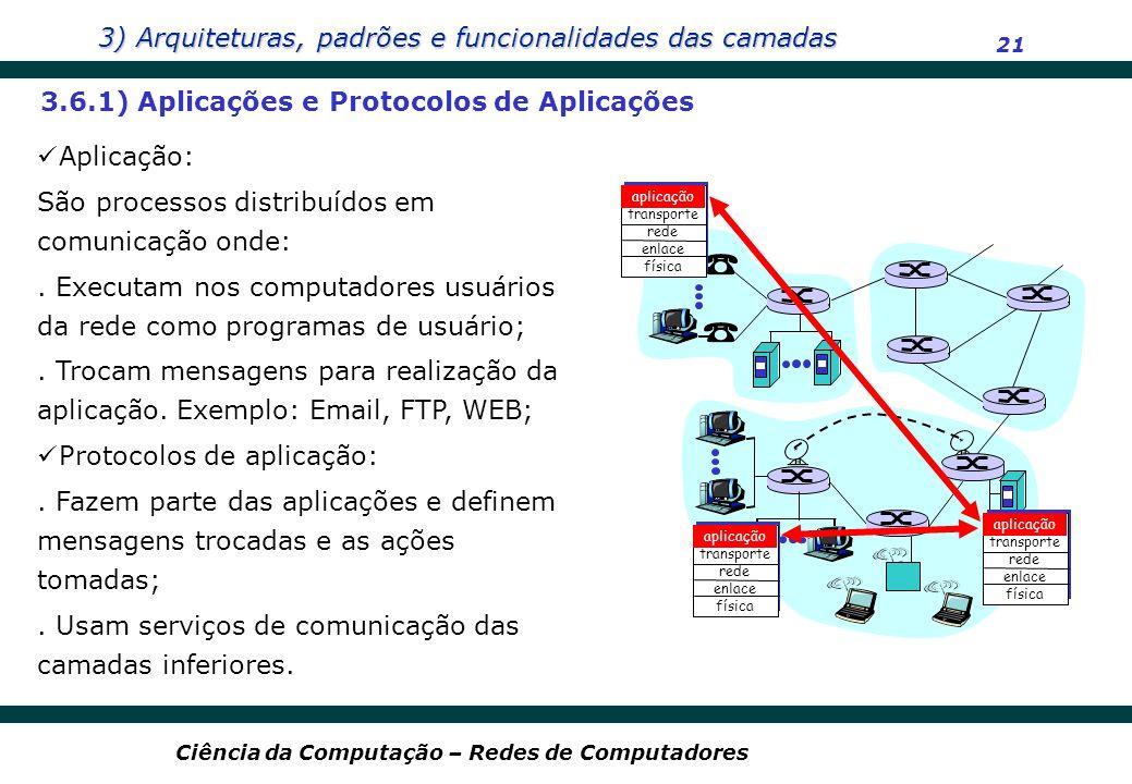 3.6.1) Aplicações e Protocolos de Aplicações