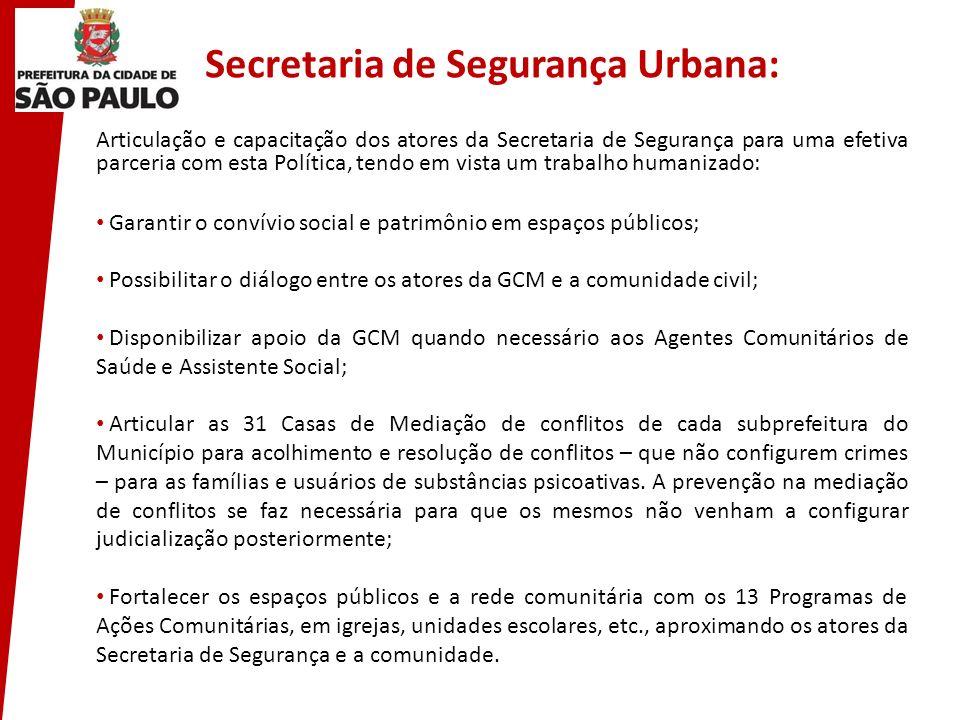 Secretaria de Segurança Urbana: