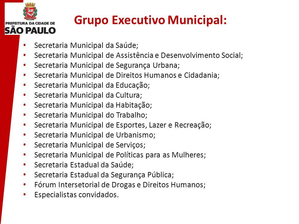 Grupo Executivo Municipal: