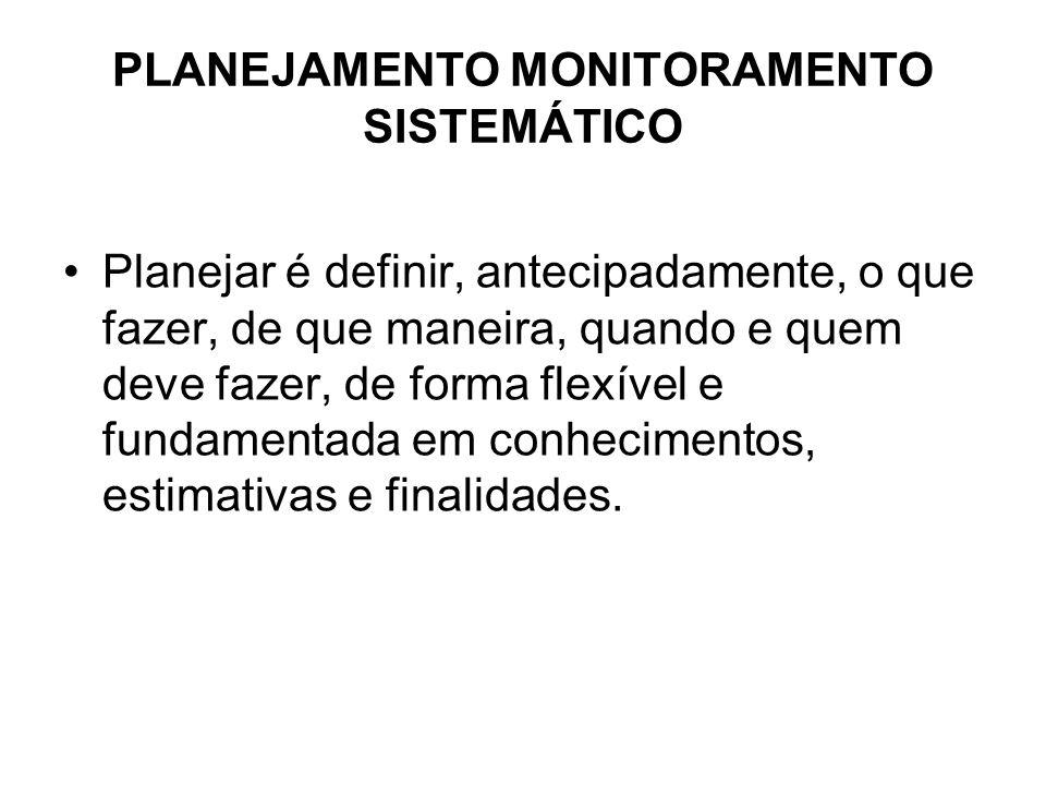 PLANEJAMENTO MONITORAMENTO SISTEMÁTICO