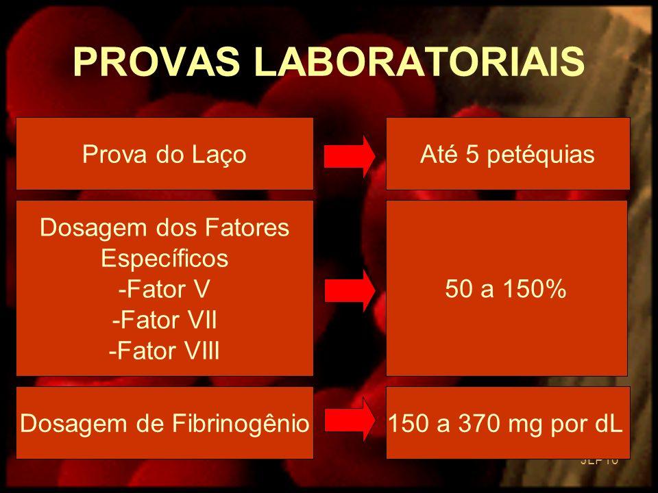 Dosagem de Fibrinogênio