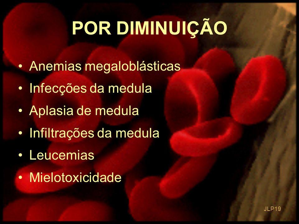 POR DIMINUIÇÃO Anemias megaloblásticas Infecções da medula