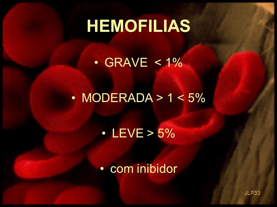 HEMOFILIAS GRAVE < 1% MODERADA > 1 < 5% LEVE > 5%