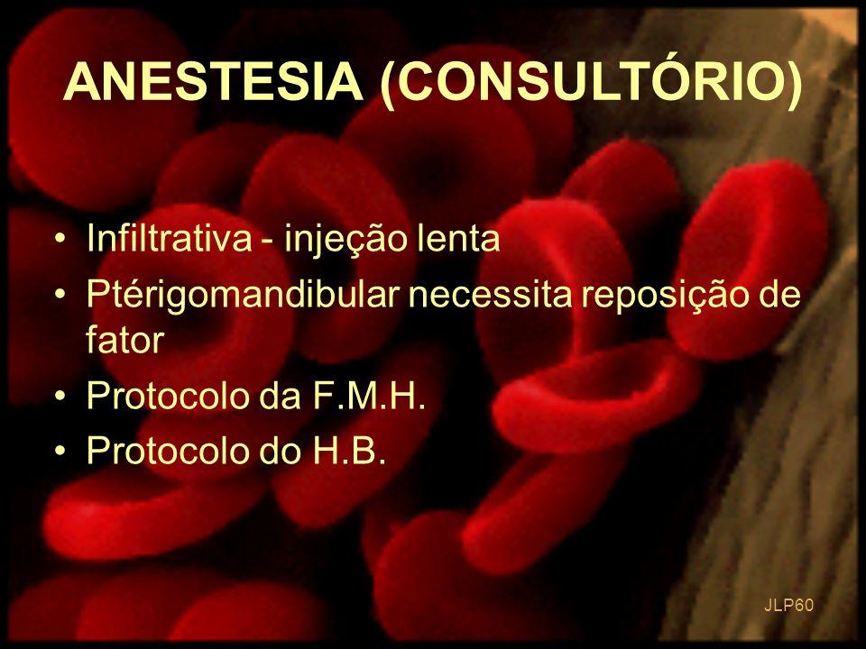 ANESTESIA (CONSULTÓRIO)