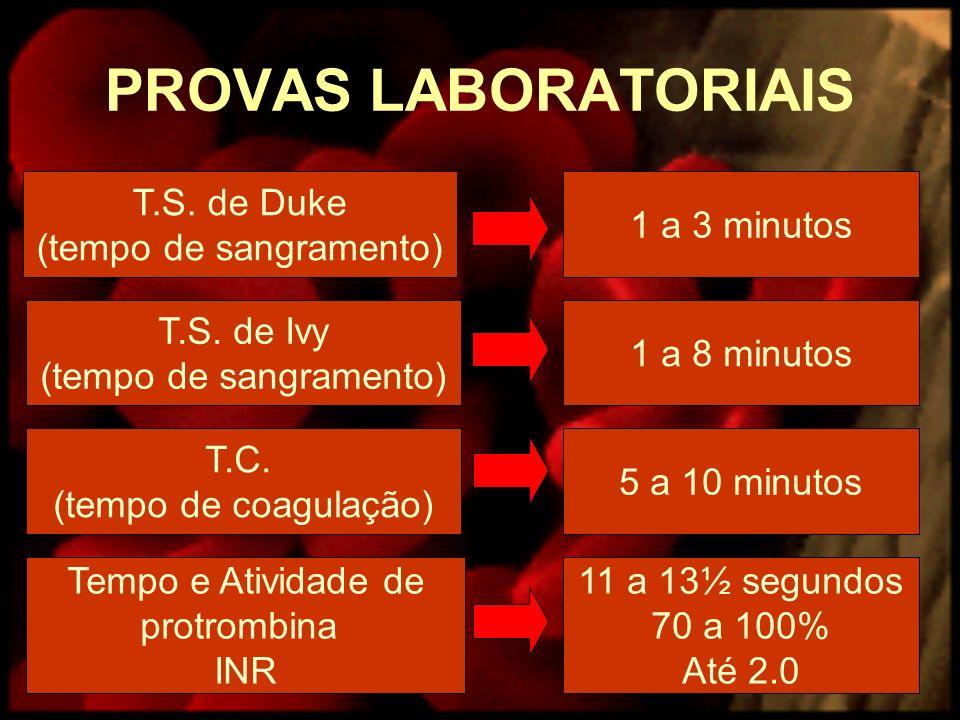 PROVAS LABORATORIAIS T.S. de Duke (tempo de sangramento) 1 a 3 minutos