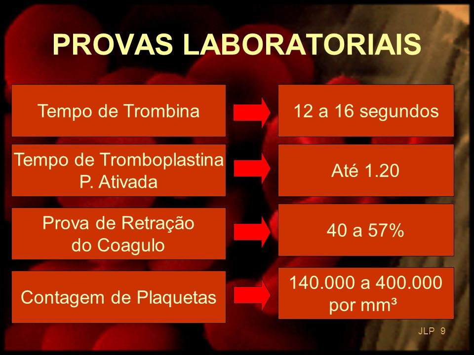Tempo de Tromboplastina