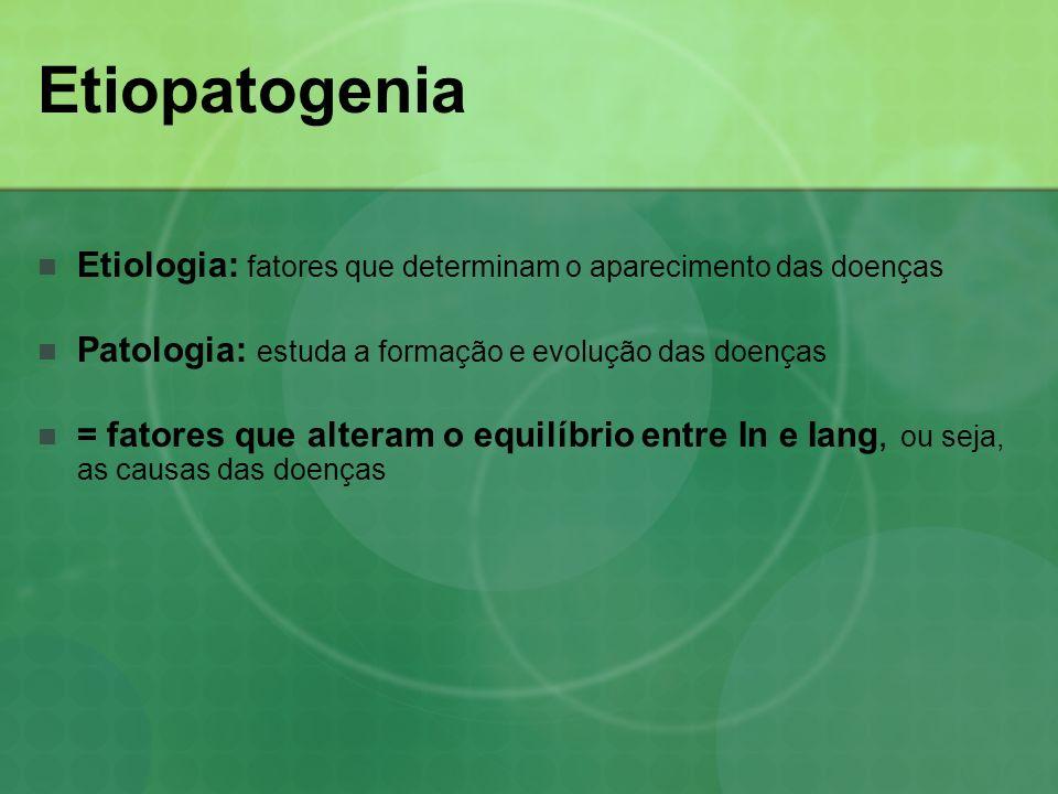 Etiopatogenia Etiologia: fatores que determinam o aparecimento das doenças. Patologia: estuda a formação e evolução das doenças.