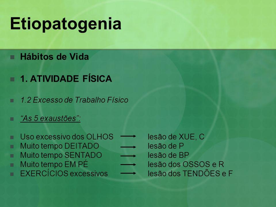 Etiopatogenia Hábitos de Vida 1. ATIVIDADE FÍSICA