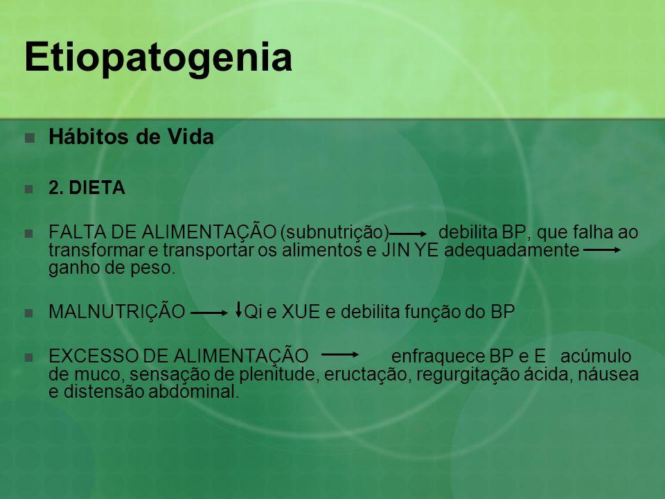 Etiopatogenia Hábitos de Vida 2. DIETA