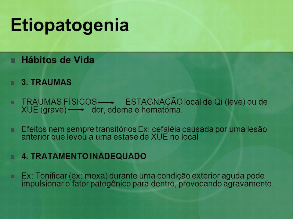 Etiopatogenia Hábitos de Vida 3. TRAUMAS