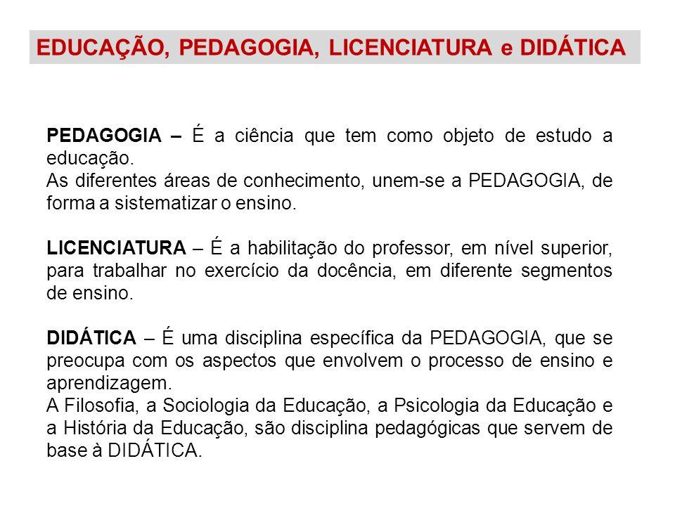 EDUCAÇÃO, PEDAGOGIA, LICENCIATURA e DIDÁTICA