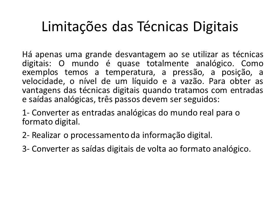 Limitações das Técnicas Digitais