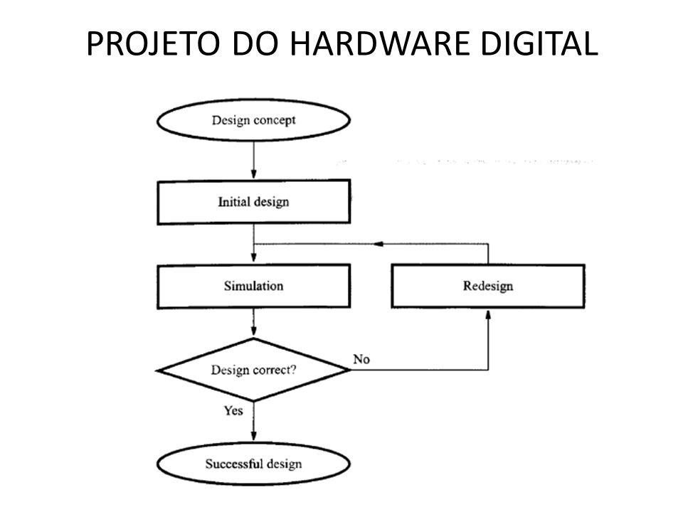 PROJETO DO HARDWARE DIGITAL