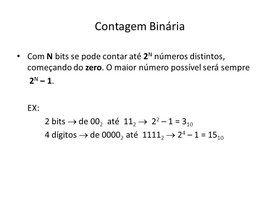 Contagem Binária Com N bits se pode contar até 2N números distintos, começando do zero. O maior número possível será sempre.